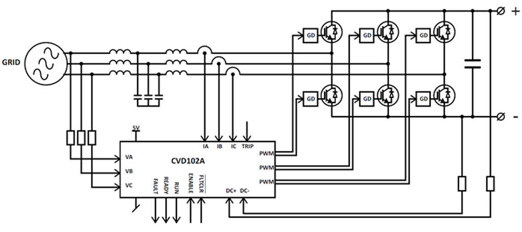 Typical Application 3-Phase AFE/PFC Control Module